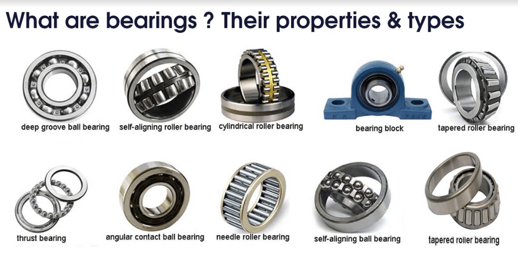 What are the types and the properties of bearings?